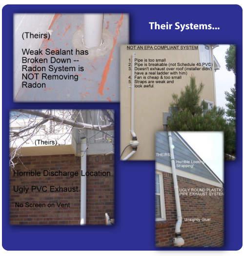 Radon Safety Llc Radon Mitigation Systems Radon Radon